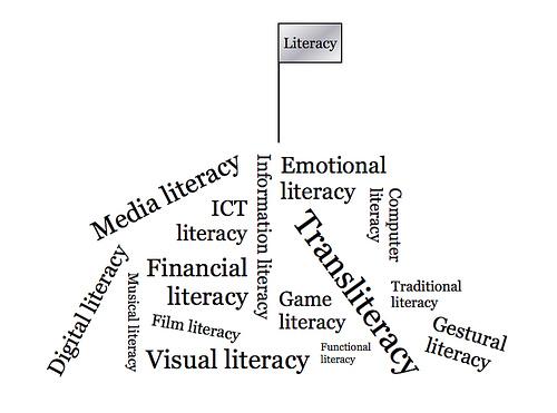 Nuevos Alfabetismos en la Era Digital