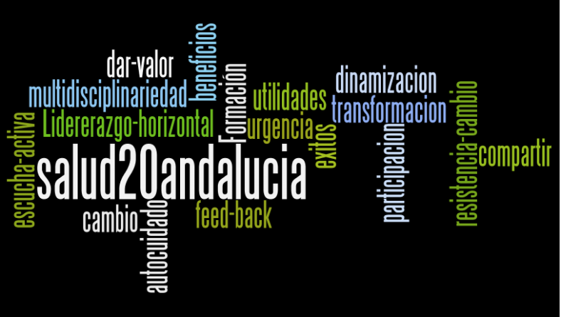 Salud 2.0, un horizonte inevitable