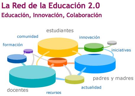 Debate en EducaRed