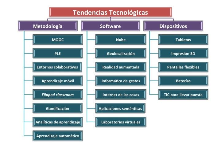 aretio_Diapositiva12_2