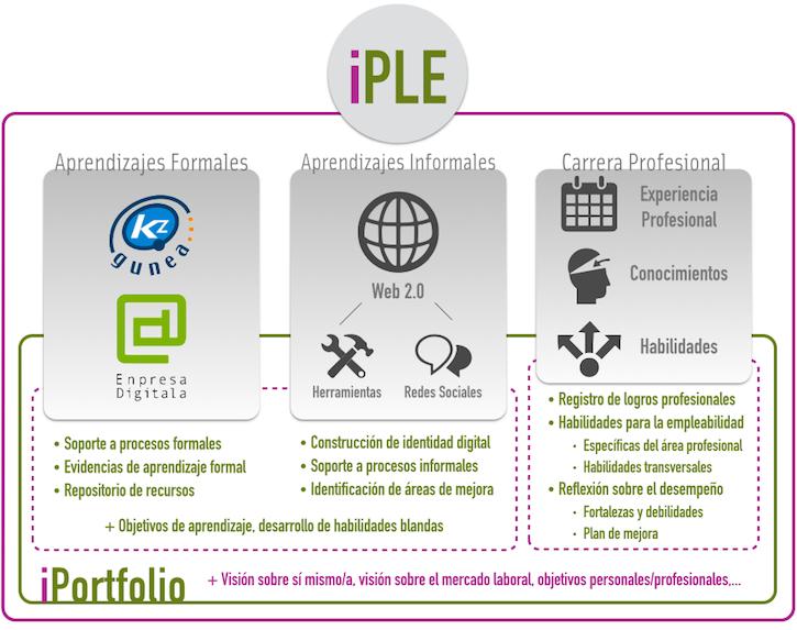 iPLE1