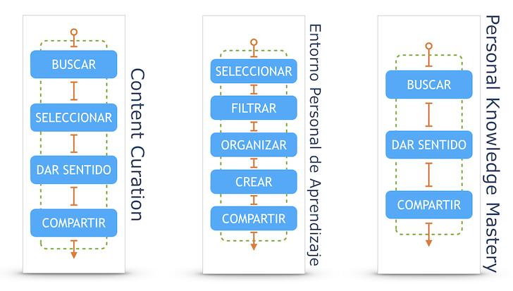 comparativa_sistemas
