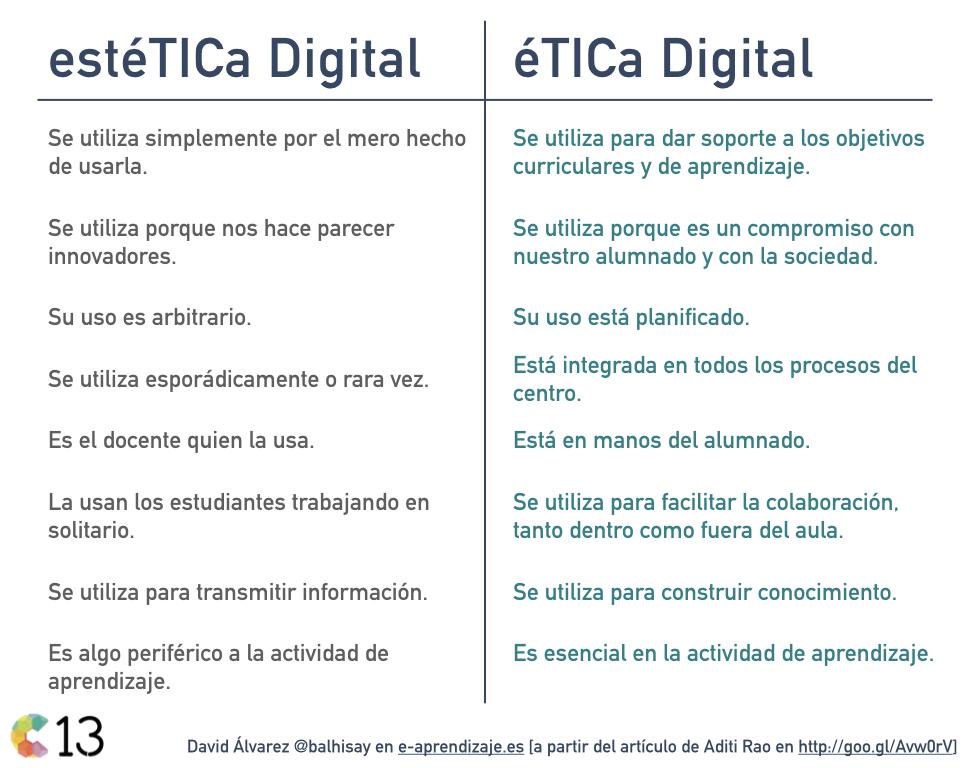 tecnologiaEticaEstetica_DavidAlvarez