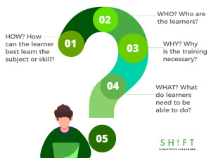 questions-elearning